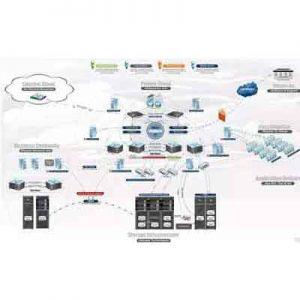 Instalasi Infrastruktur Server dan Virtualisasi